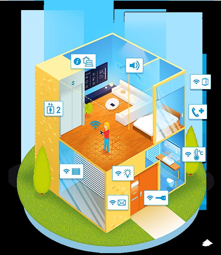 Infografik Barrierefreies Wohnen Isometrische Darstellung