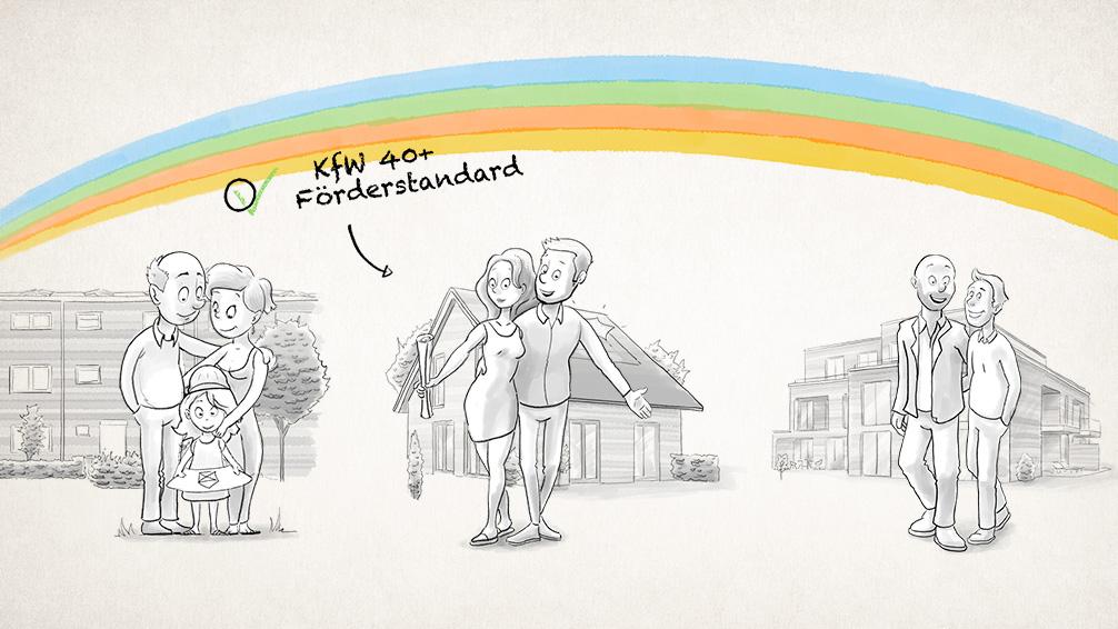 Erklärvideo im Whiteboardstil gezeichnet